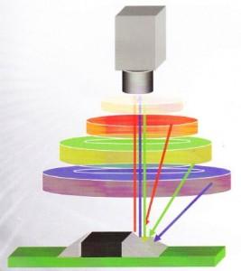 三色光源工作原理图