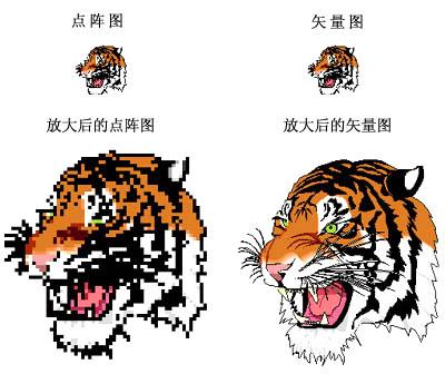 矢量分析型aoi和图像对比型AOI的比较(在线aoi,离线aoi光学检测仪的不同)